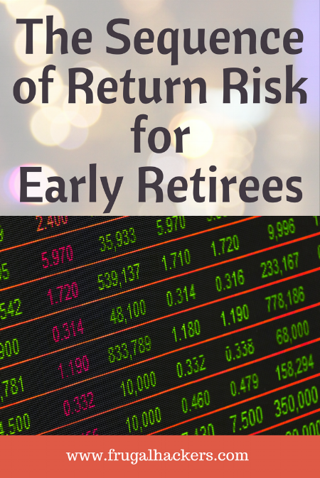Sequence of Return Risk.png