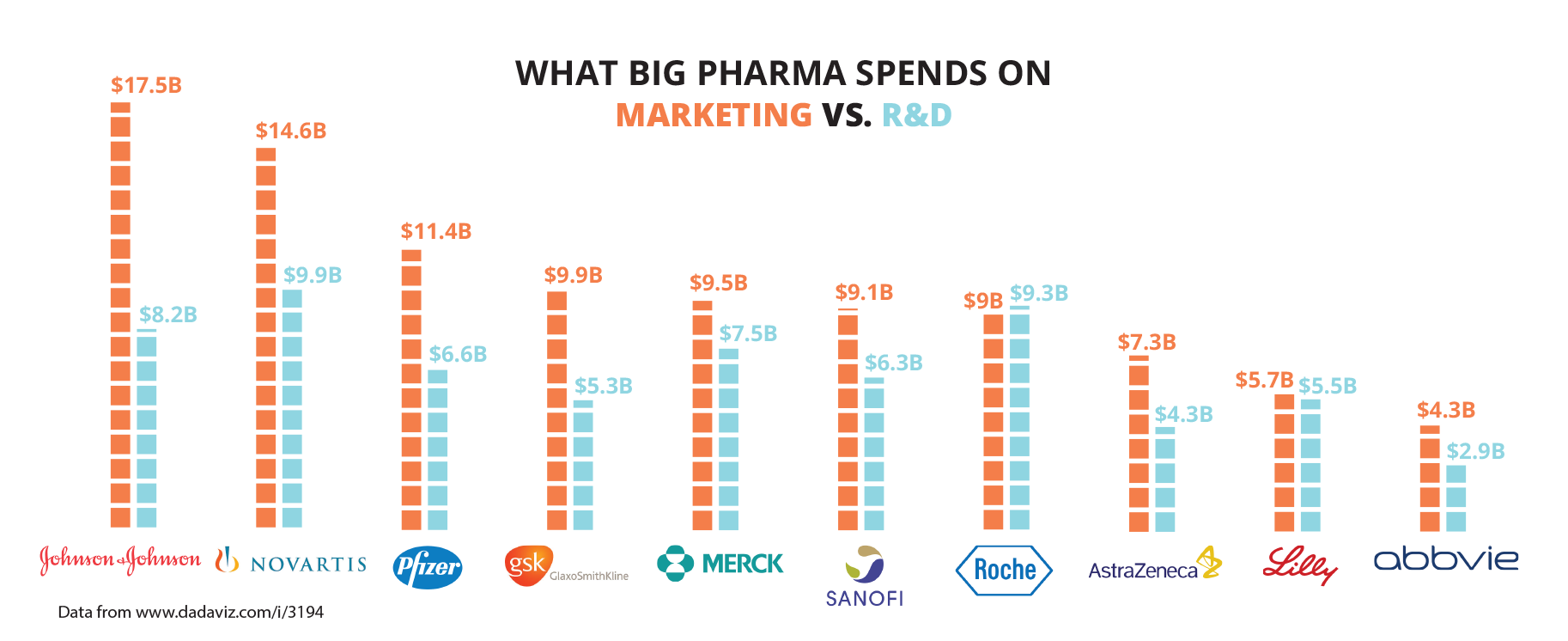 Marketing vs R&D spend.png