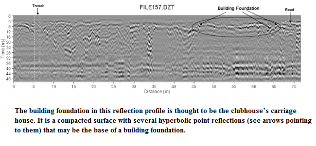 GPR profile suggesting location of carraige house.