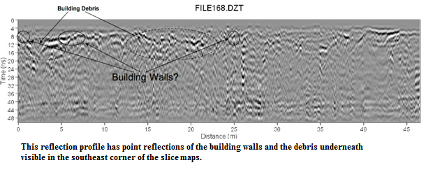 GPR profiles suggesting location of building walls