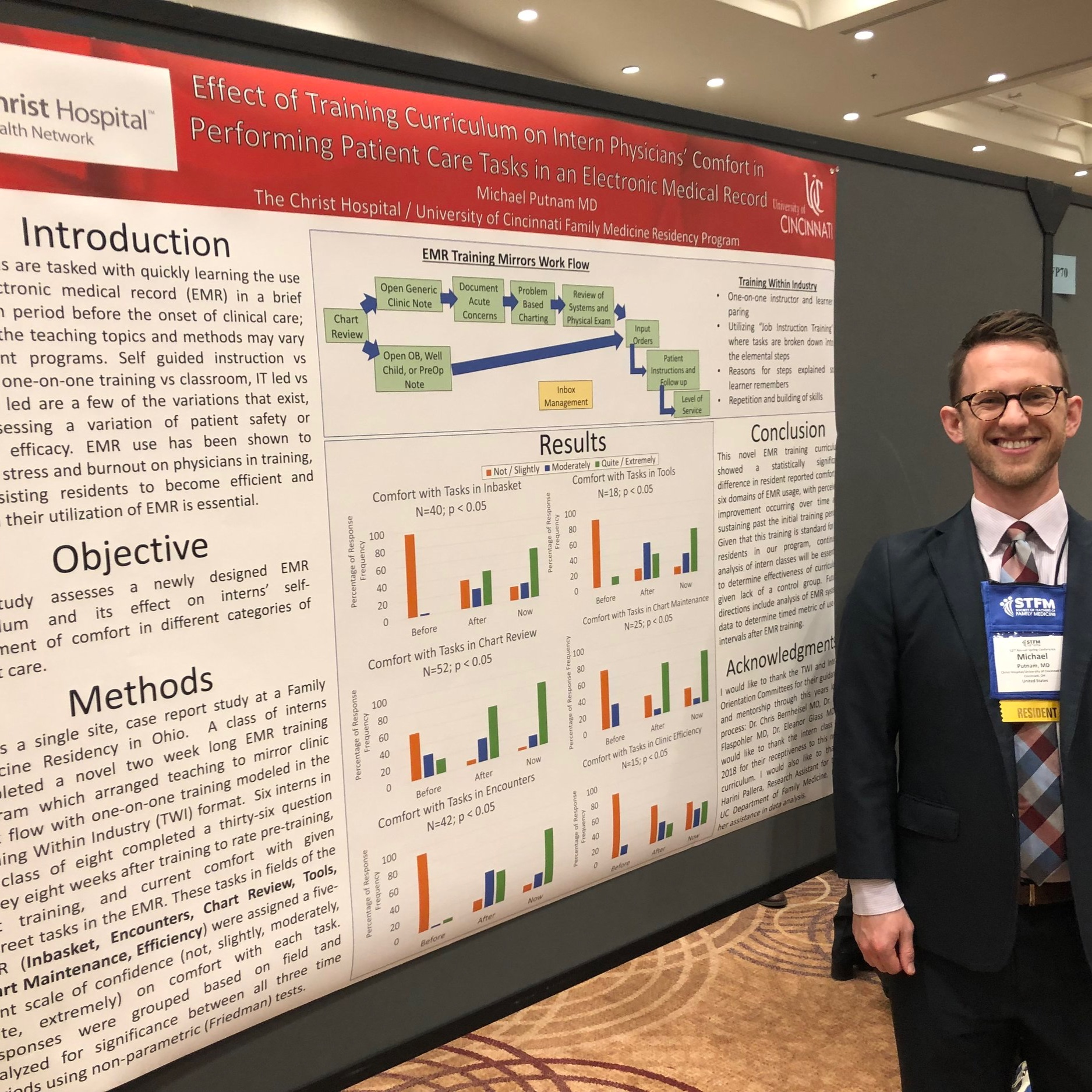 Dr. Michael Putnam  presents (a solo poster!) on his work to help interns feel more comfortable adjusting to the EMR life- one of the many posters and presentations at  STFM  this year.