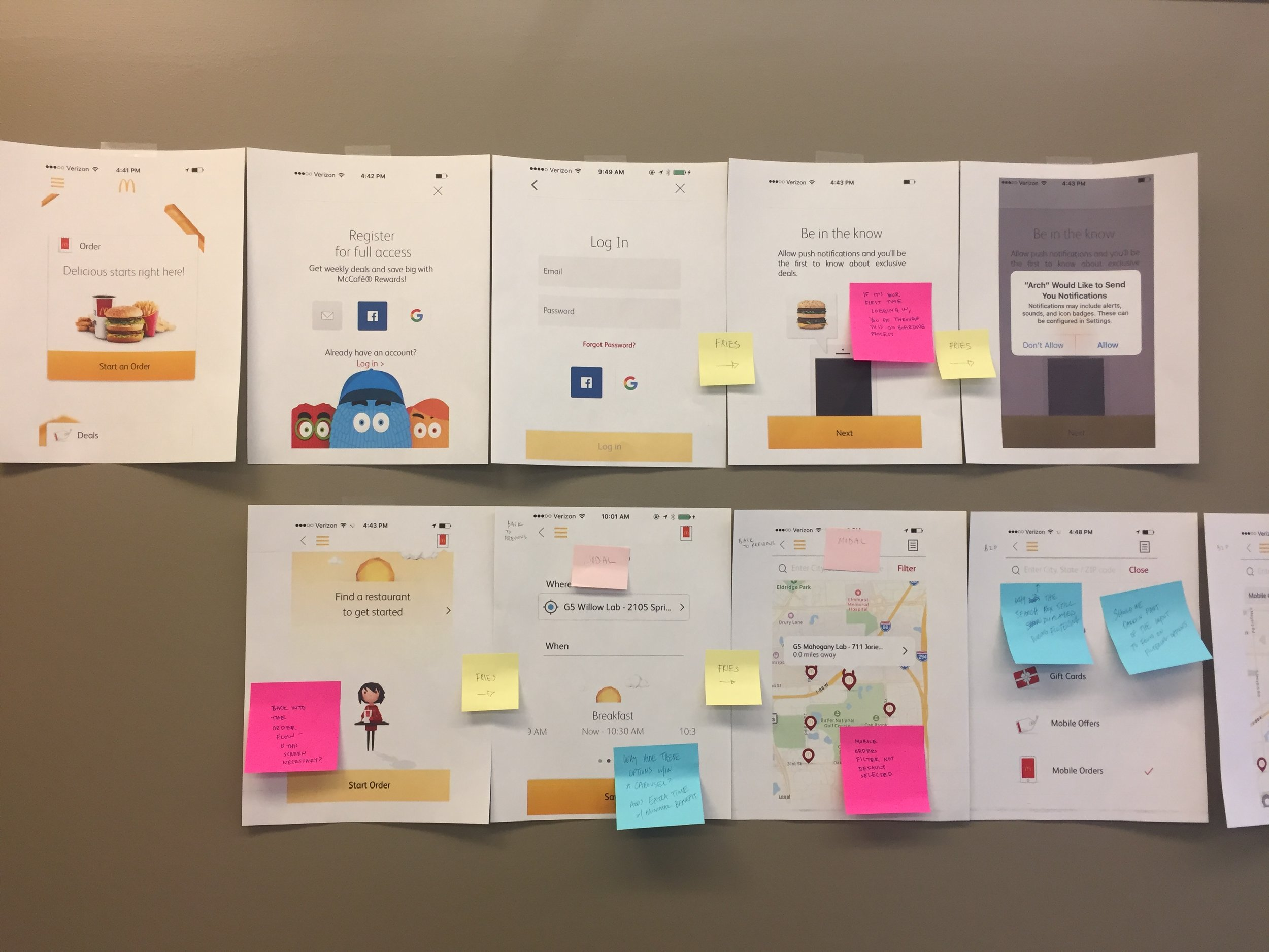Usability Evaluation Process