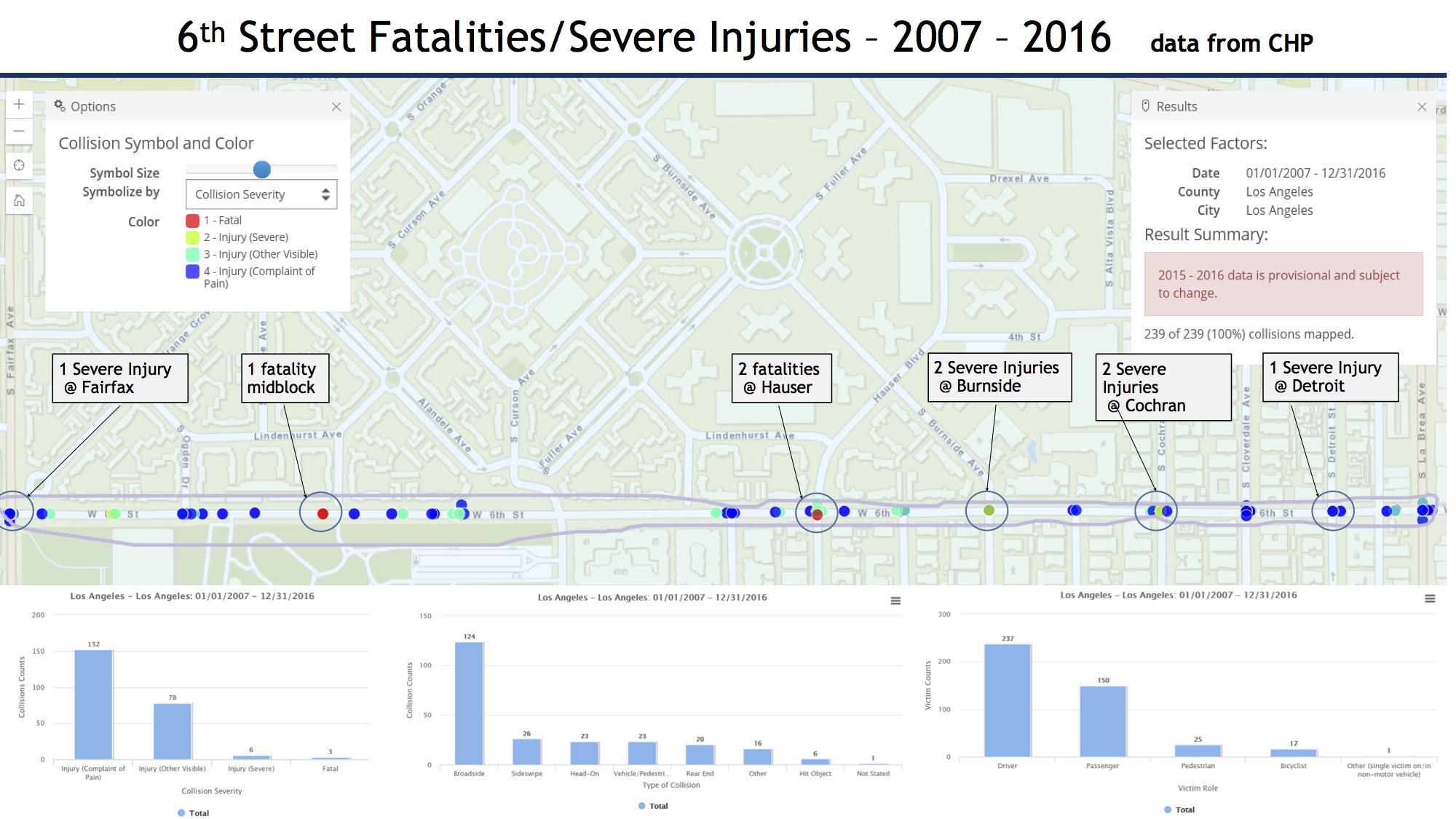 6th street accidents.jpg