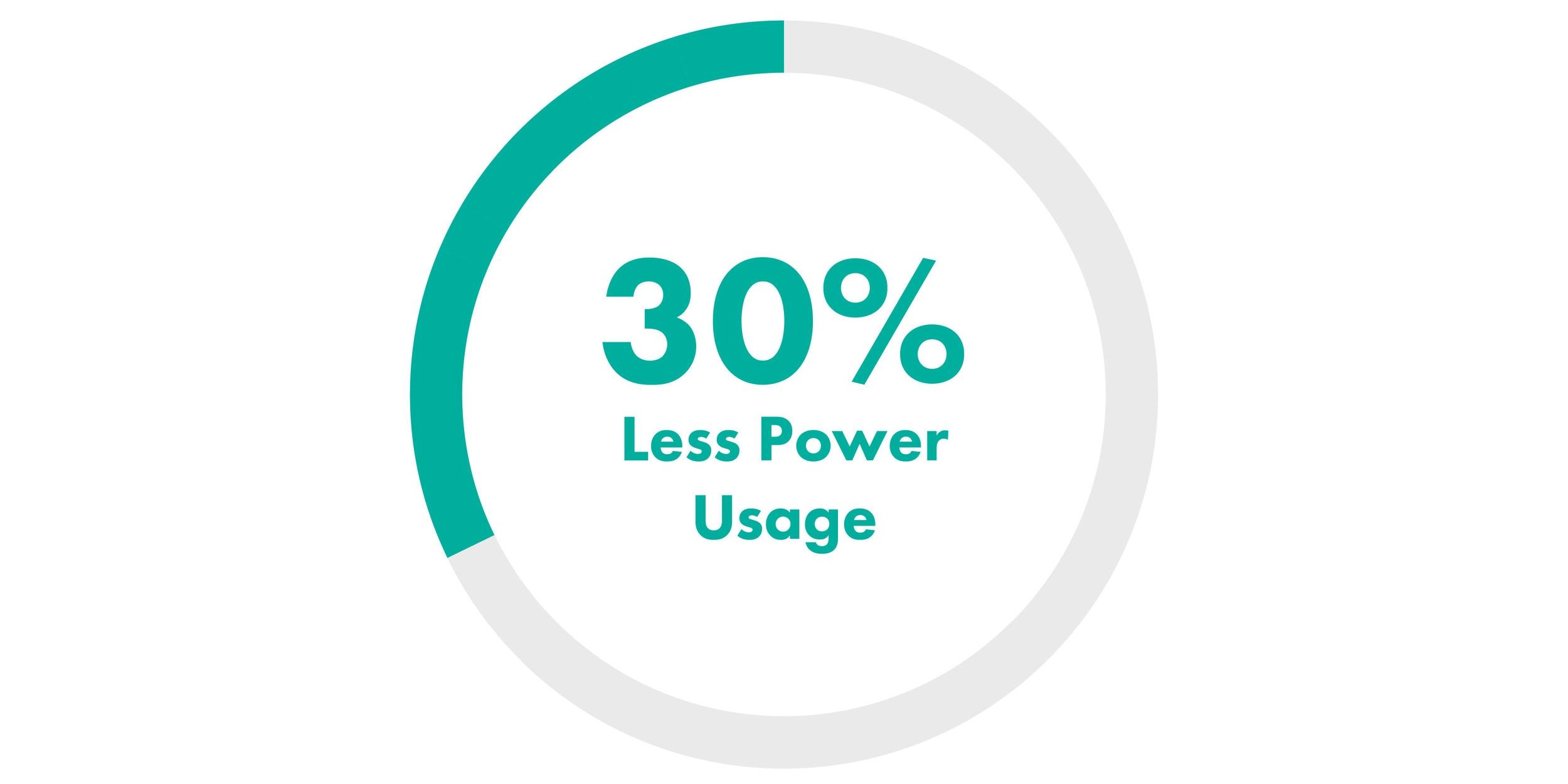 SDOX - 30 Percent Less Power Usage II-01.jpg