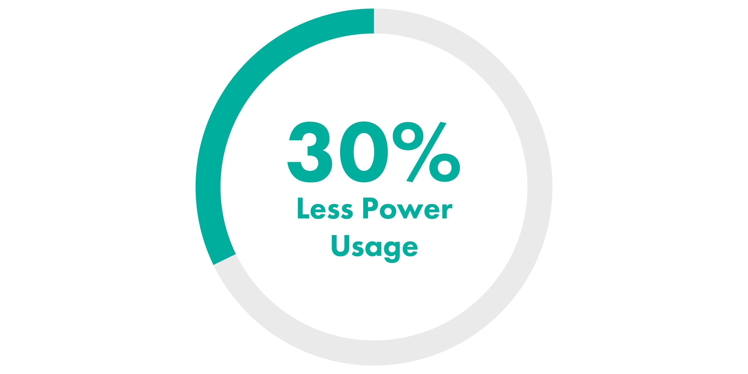 SDOX - 30 Percent Less Power Usage II-01.jpg