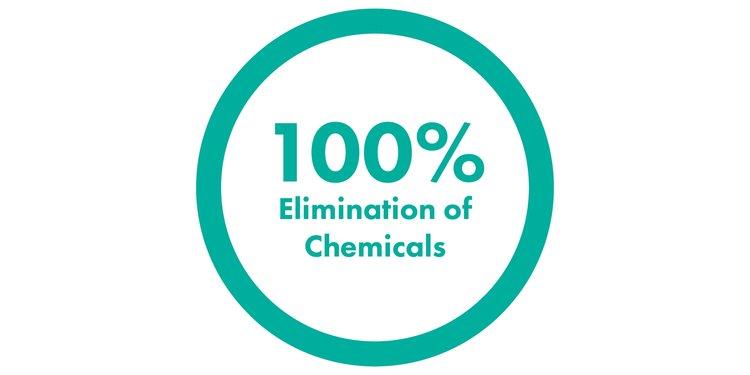 SDOX-CS+100+Percent+Elimination+of+Chemicals-01.jpg