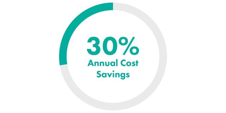 SDOX-CS+30+Percent+Annual+Cost+Savings-01.jpg