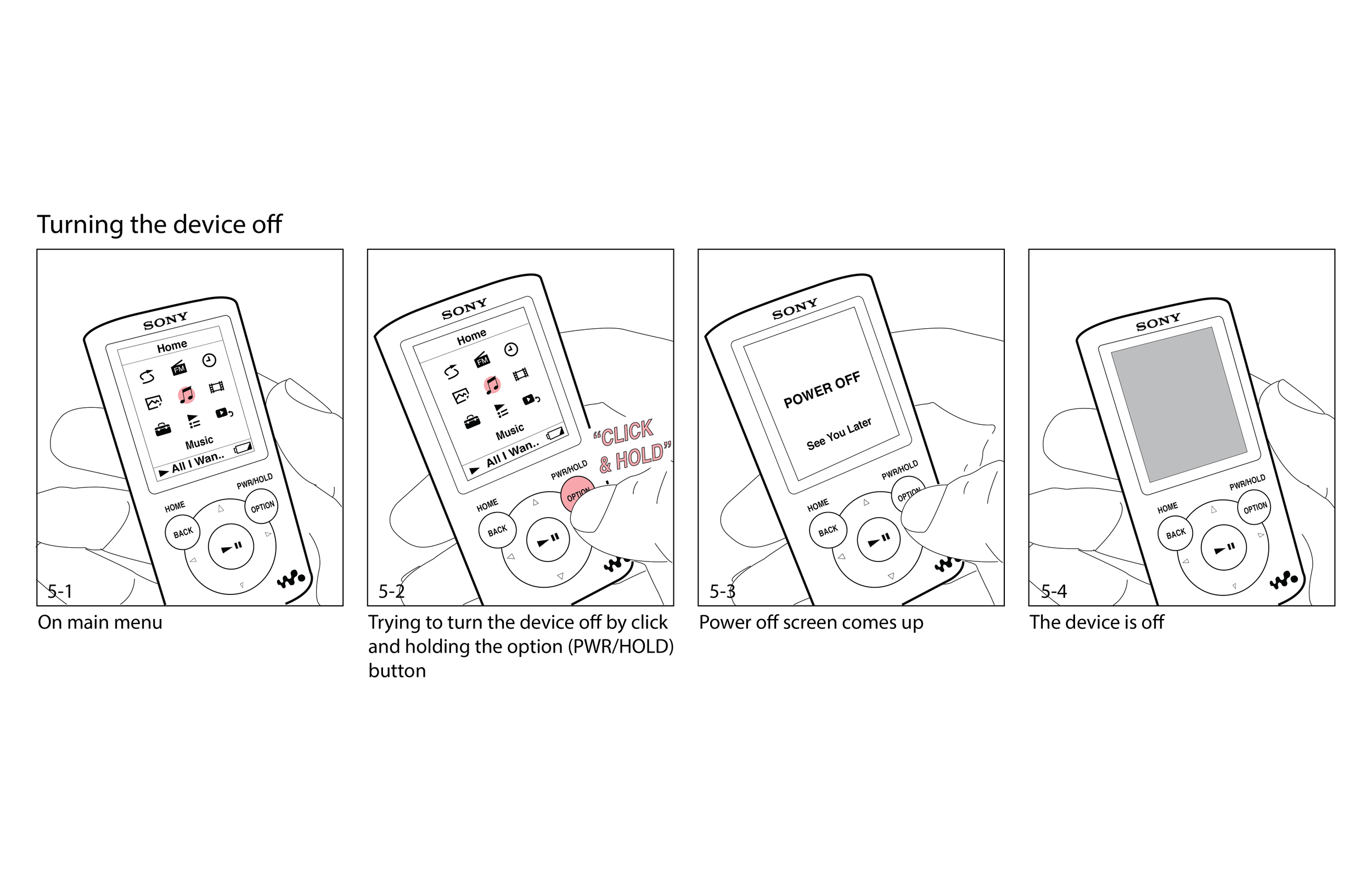 The Storyboard depicts turning off the device. The asset was created for further validation studies comparing prototyping methods.