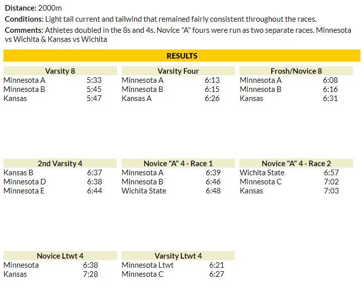 Kansas Results row2k.JPG