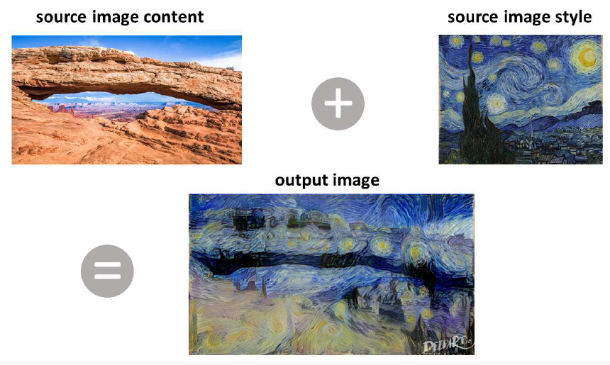 Take the content of the first image and the style of the second image.
