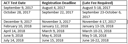 ACT Dates.PNG