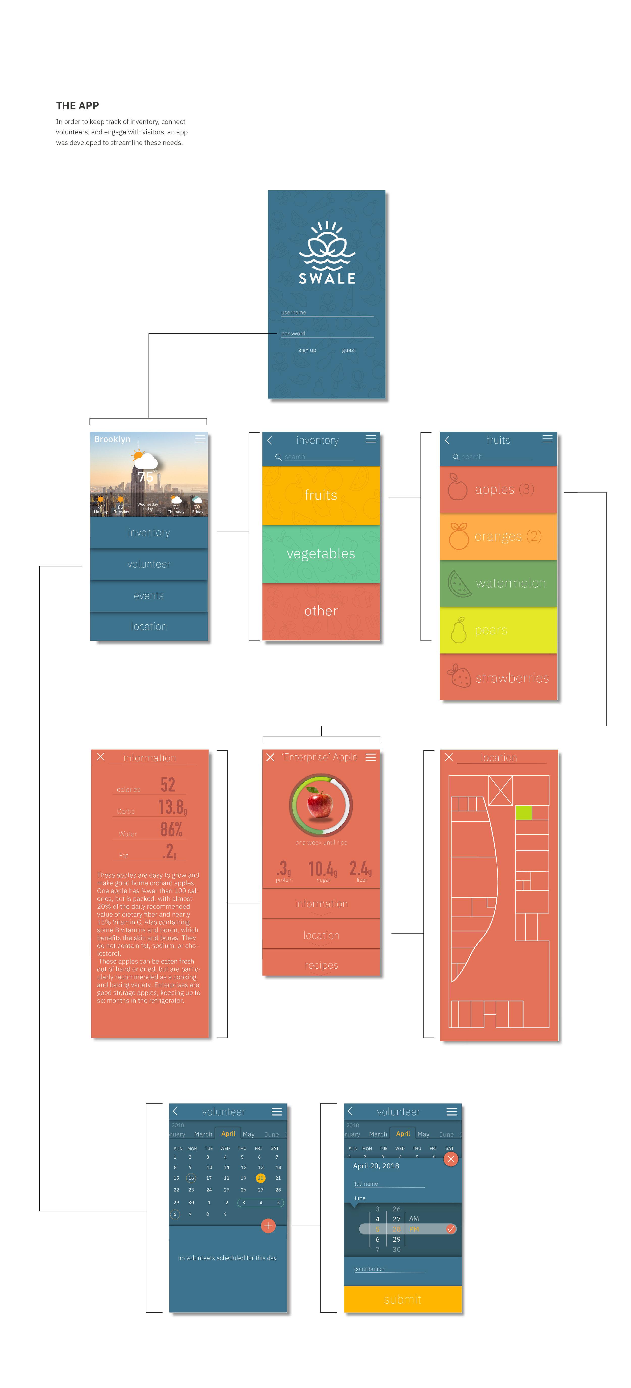 Swale-portfolio_Artboard 12.jpg