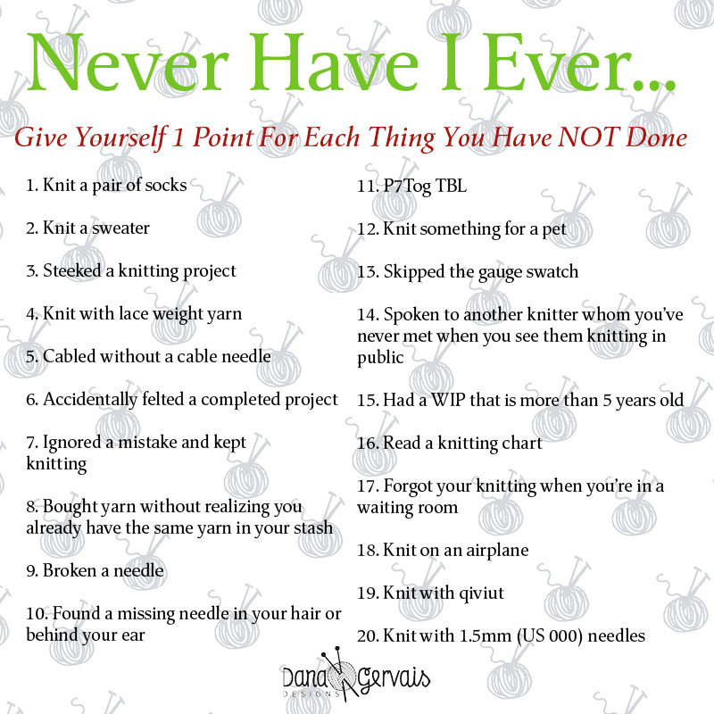 Give yourself 1 point for each thing you have   NOT   done.