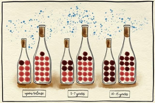 adelsheim-magnum-wine-aging