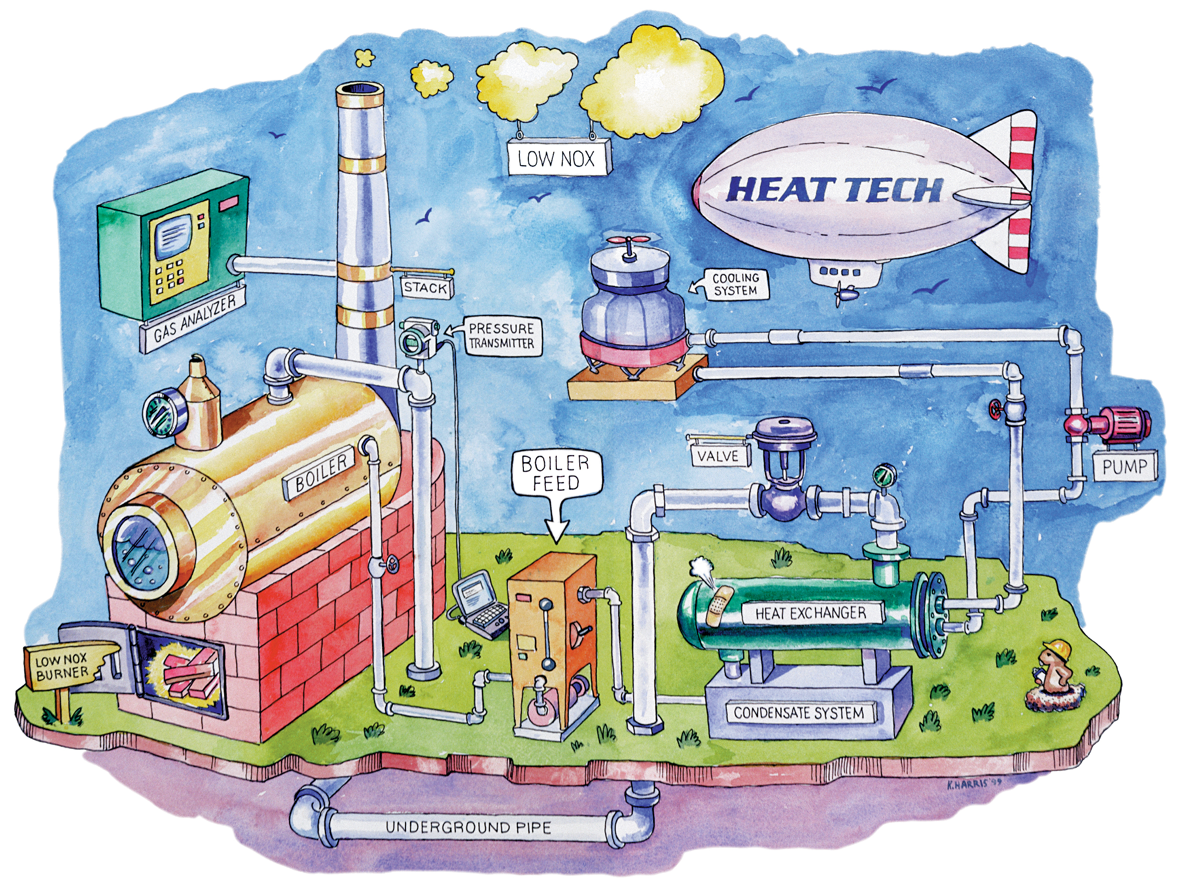 HeatTech Blimp.jpg