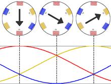 Motor Theory Diagram.png