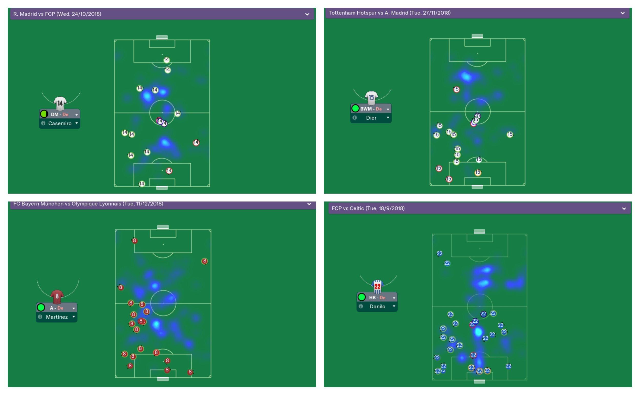 Heatmap illustrating movement, tackles, interceptions & key passes