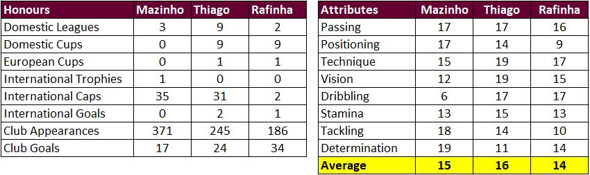 Madd FM - 15. Mazinho vs Thiago vs Rafinha.png