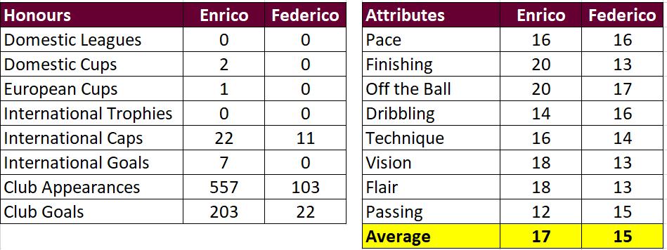 Madd FM - 24. Enrico vs Federico.png