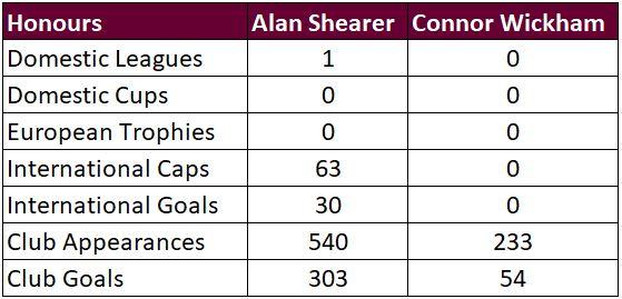 Madd FM - 16. Shearer vs Wickham Honours.JPG