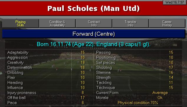 Scholes' CM97/98 Profile