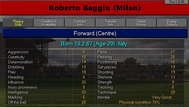 Madd FM - 91. Baggio CM2 Profile.png