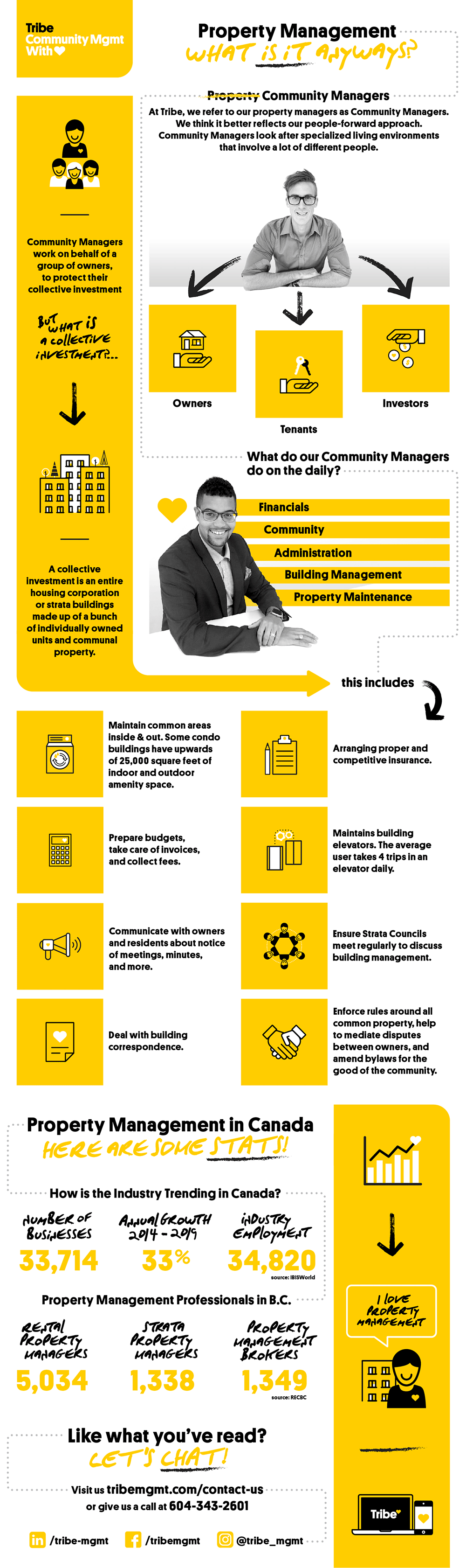 Tribe_WhatIsPropertyManagement_Infographic_.png