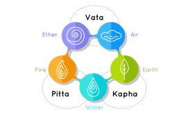 Ayurveda elements.jpg