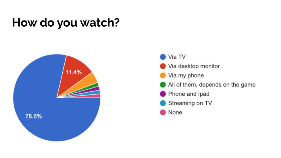 Survey Results Rundown (6).jpg