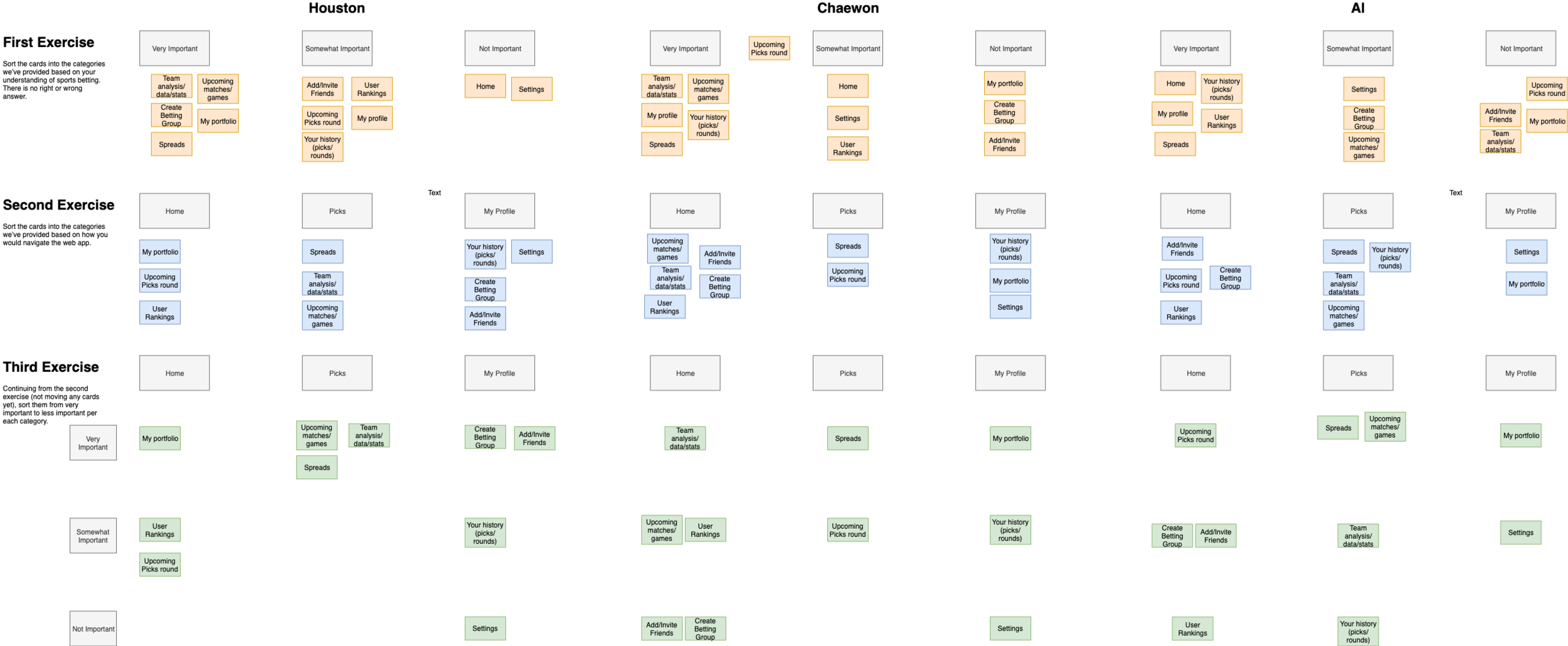Copy of Sitemapping - Card sorting exercise.png