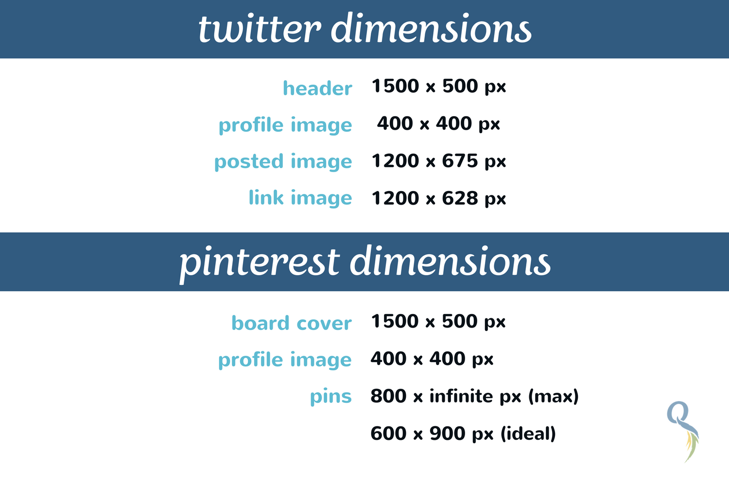 twitter and pinterest dimensions.png