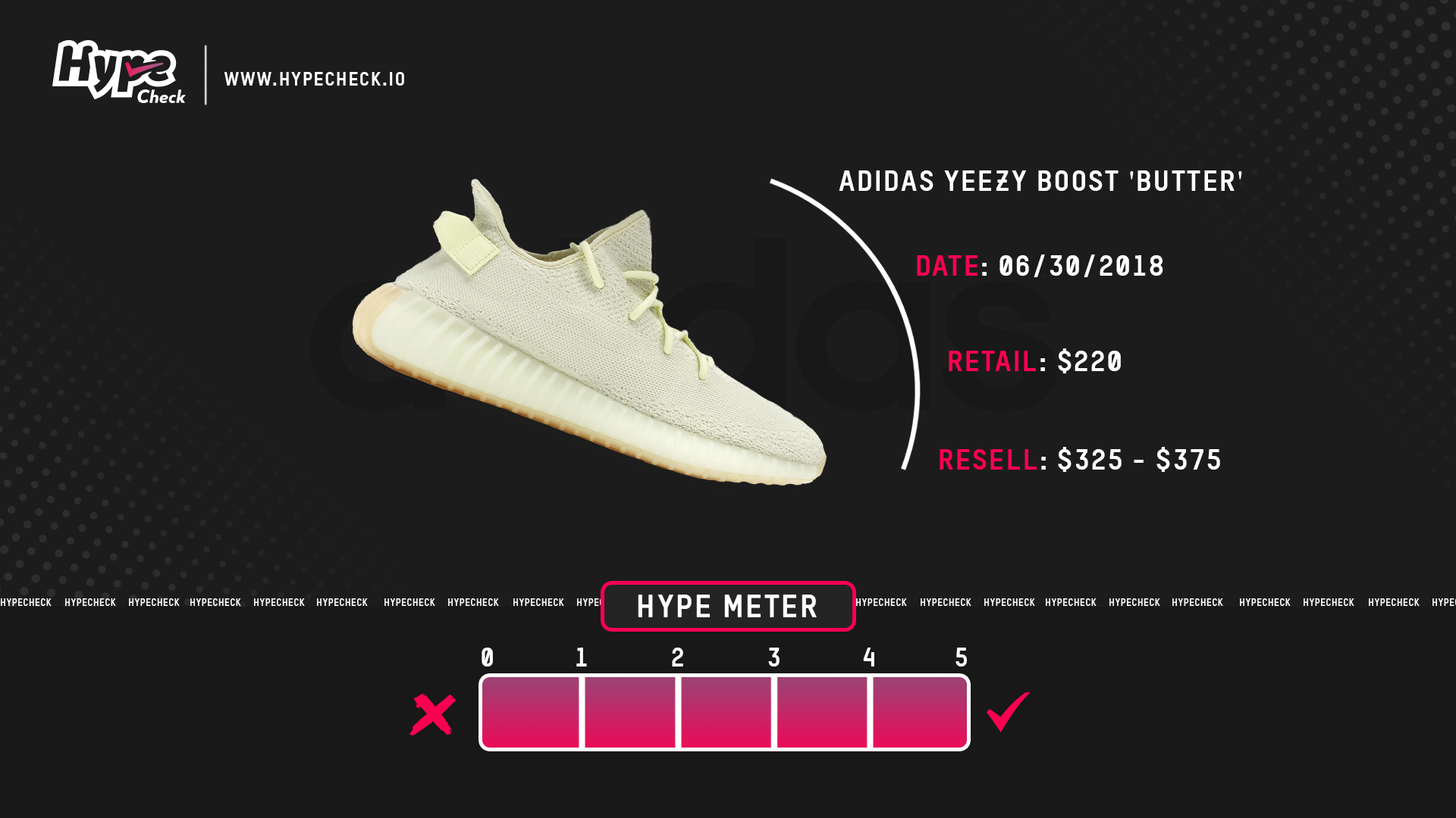 Yeezy Boost 350 Resell Estimate - Hypecheck