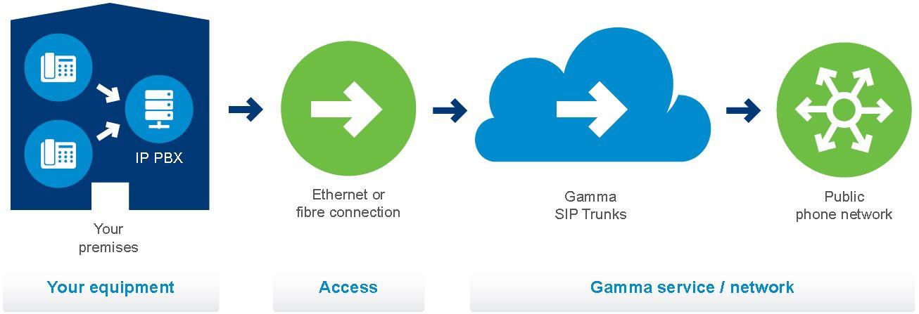 SIP Network Diagram.JPG