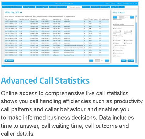 Inbound Advanced Call Stats.JPG