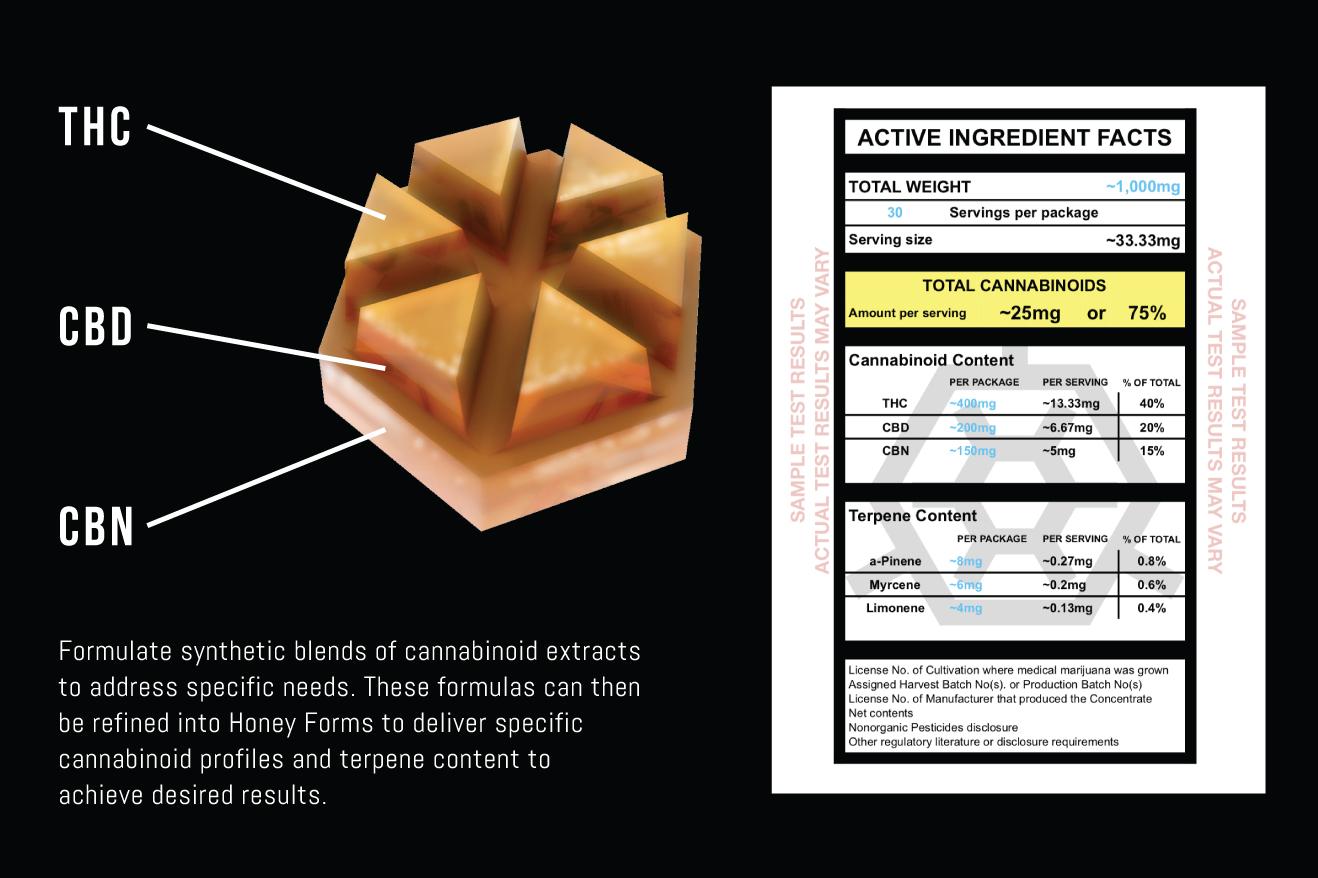 HONEY-FORMS-Infographic-CANNABINOID-FORMULATION-WEBSITE-V3.jpg