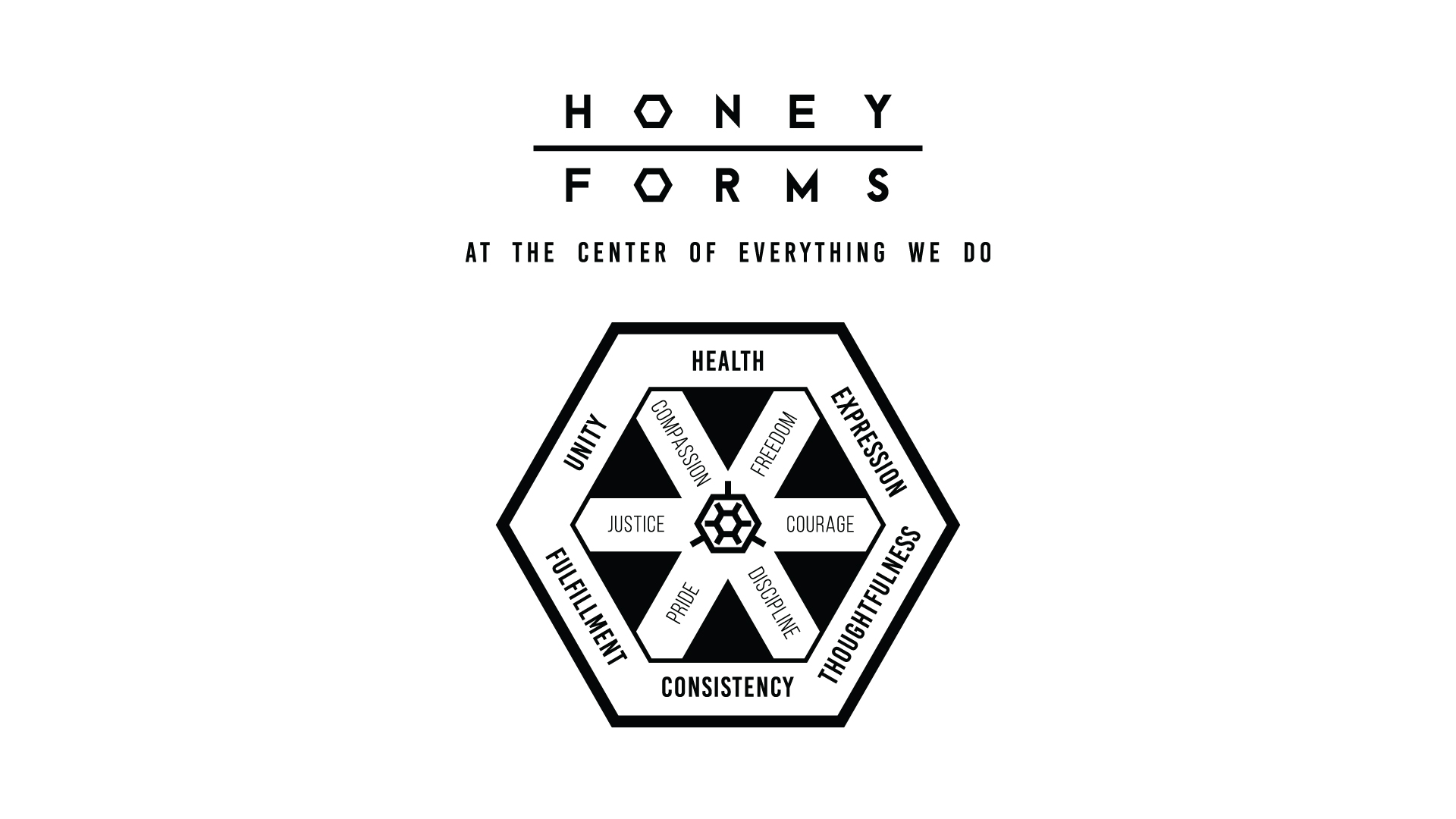 HONEY-FORMS-Company-Values-v3.jpg