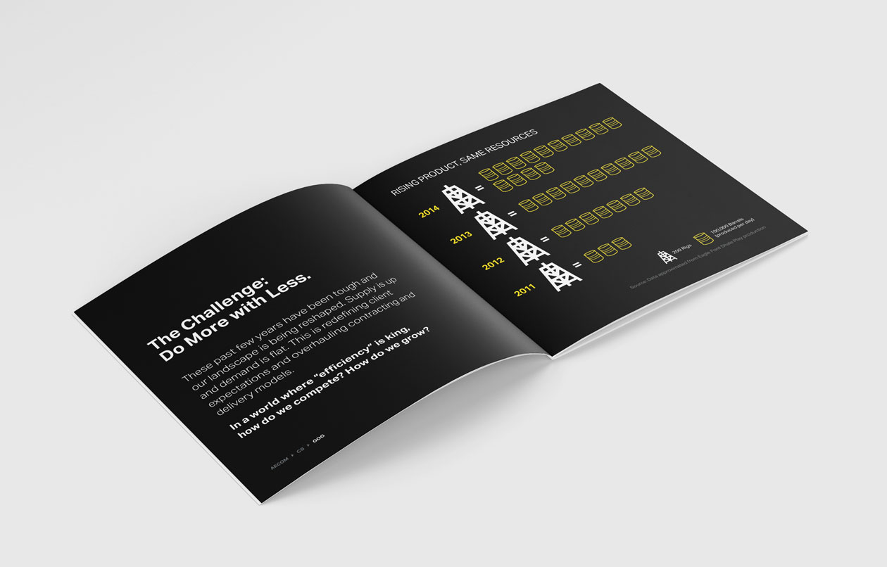 Spread from Oil & Gas Playbook