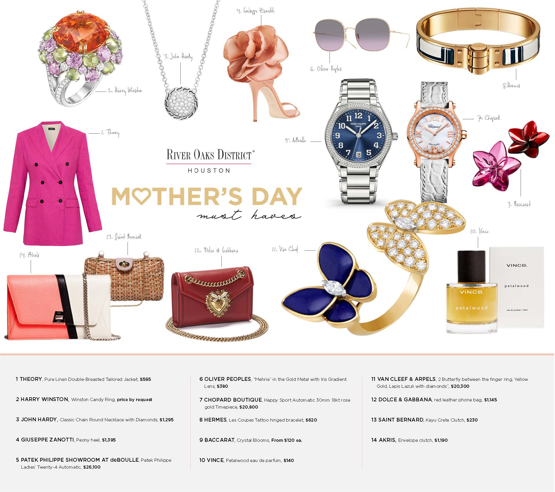 Molthers Day Gift Guide FINAL.jpg