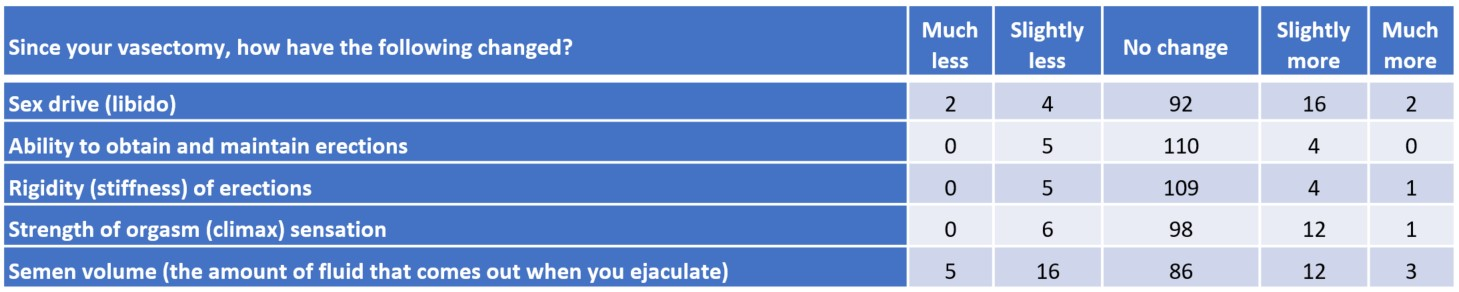 SurveyTable.jpg