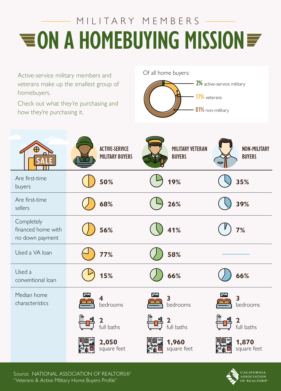 Infograph - Military.jpg