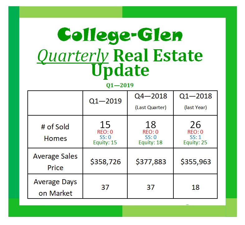 CG Quarter 1 2019 stats.jpg