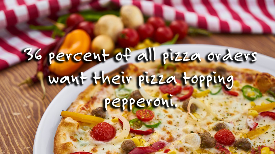 Pizza Pepperoni Fact