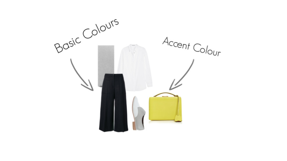 Work your wardrobe - Basic Items  (1).png