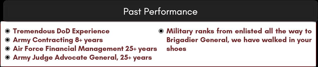PastPerformance.png