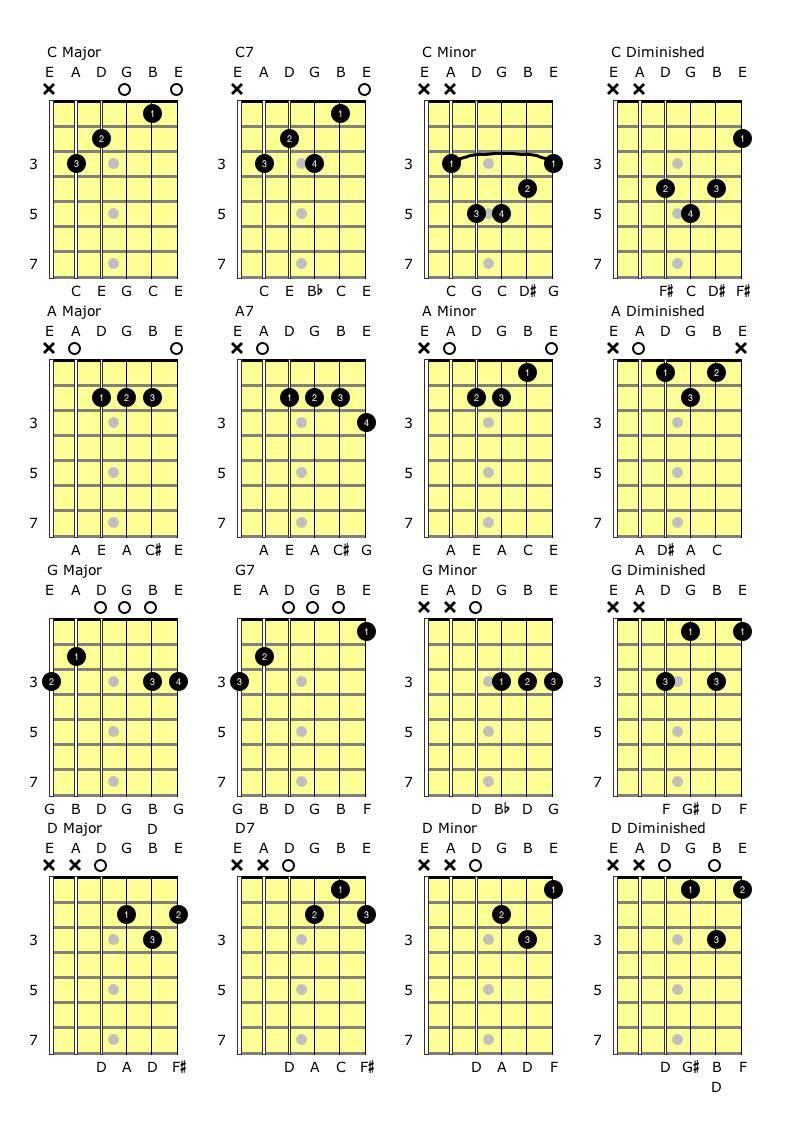 Chord Chart One.jpg