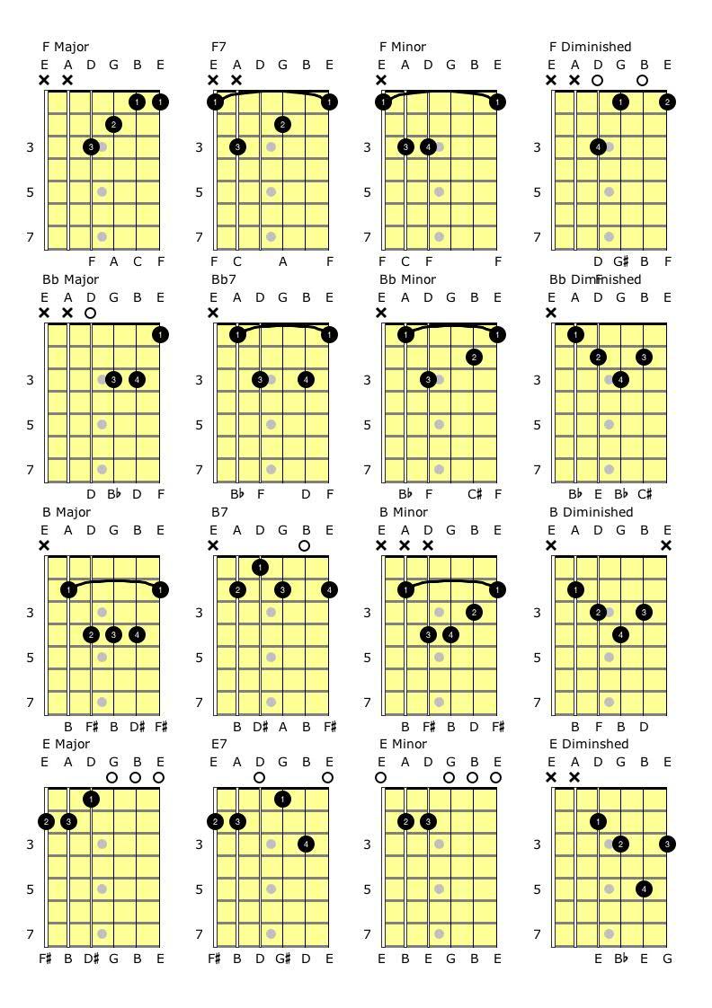Chord Chart Two.jpg