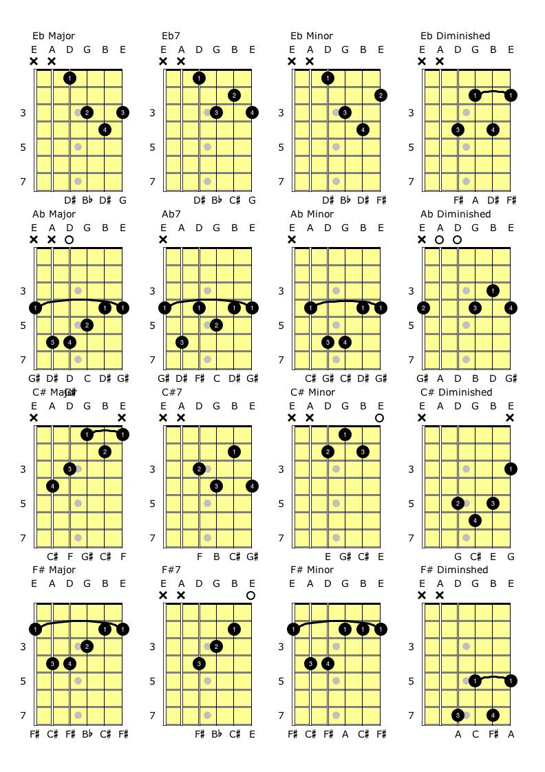 Chord Chart Three.jpg