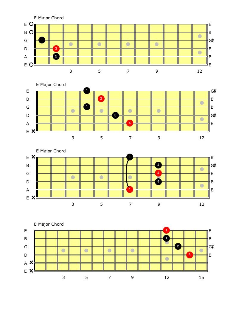 The Four E Major Chords.jpg