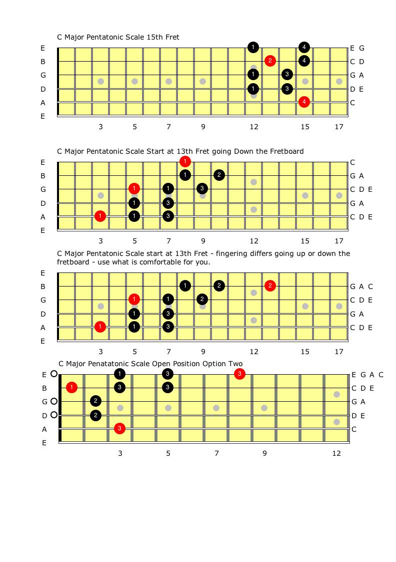 C Major Pentatonic Scales Connecting The C major Chords Part Two.jpg