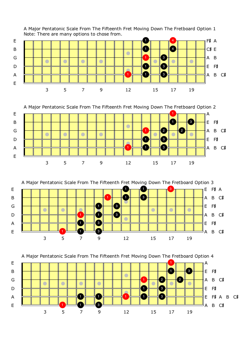 Connecting The Major Pentatonic Scale Part 2.png